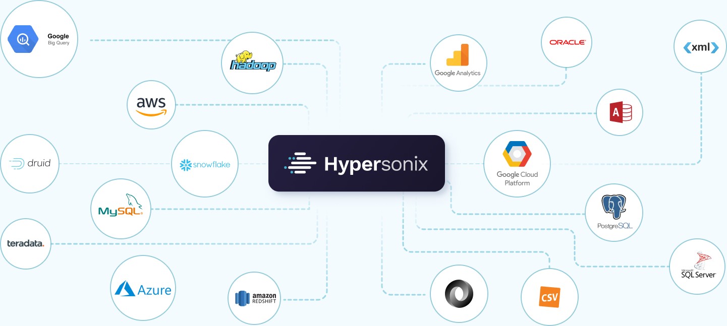 hypersonix partners 1