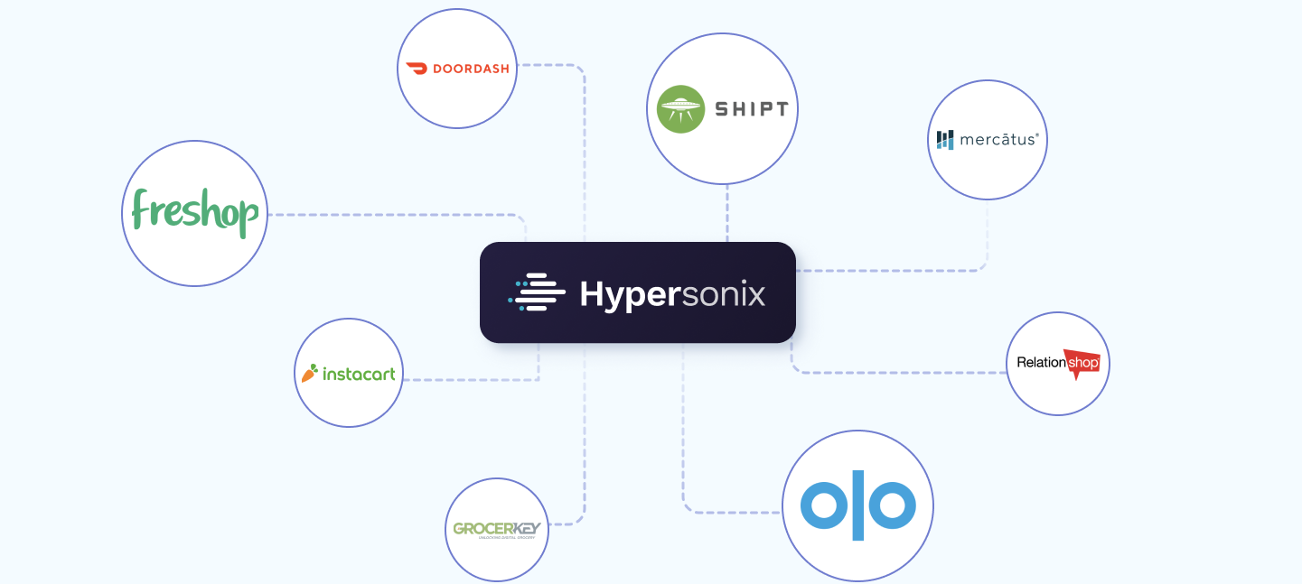 hypersonix partners 4